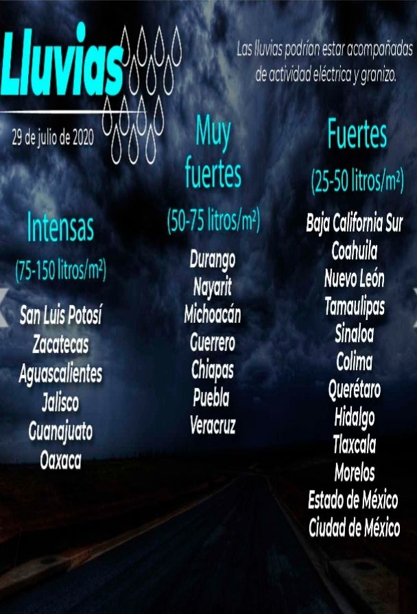 Lluvias intensas se pronostican