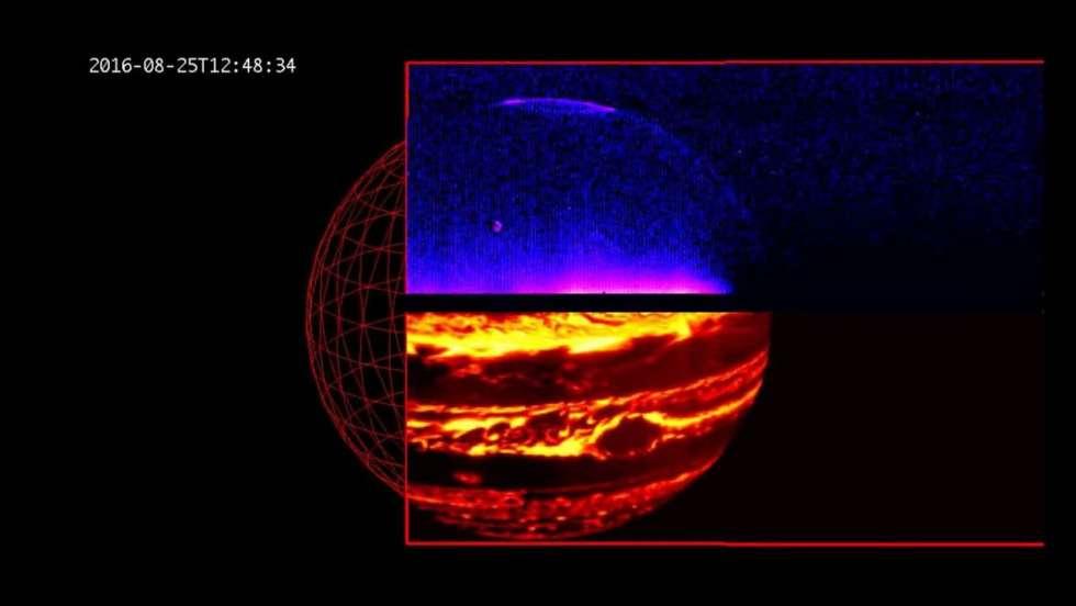 Mapa de Júpiter
