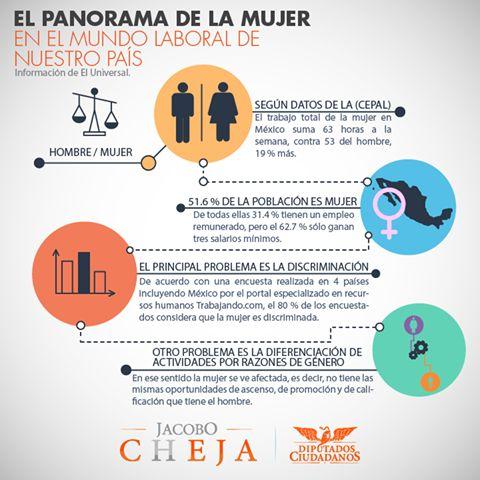 8 de Marzo, en la Bancada Ciudadana del Congreso Mexiquense