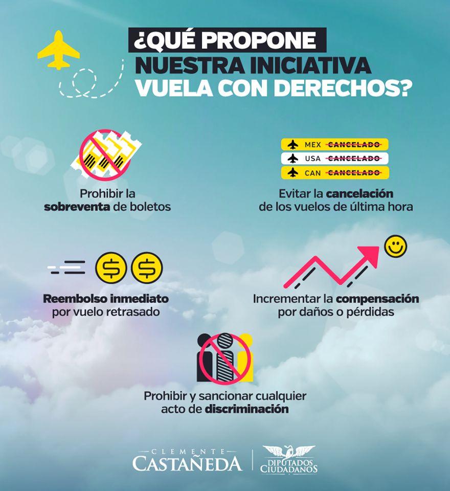 Iniciativa #VuelaConDerechos tiene como objetivo proteger a los usuarios de los abusos de las aerolíneas.
